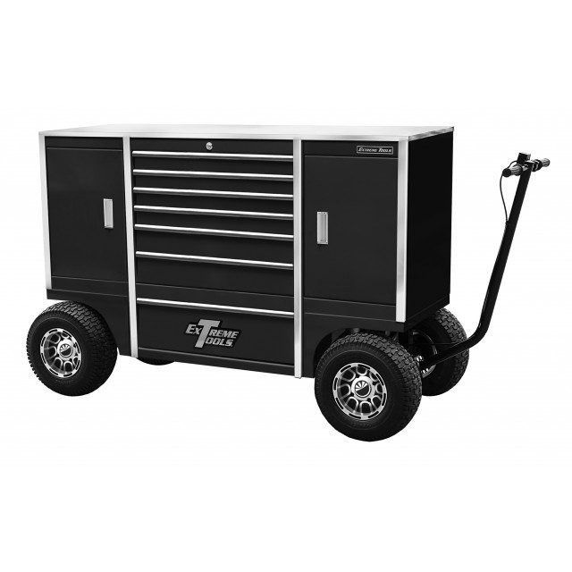 Tool Box Buyers Guide - Fathers Day