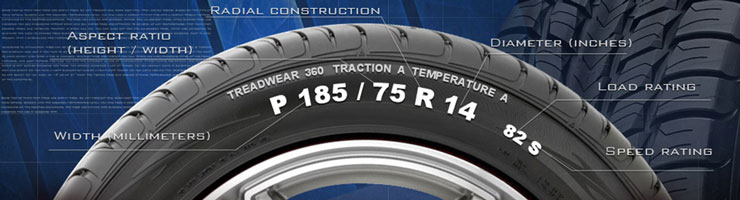 Understanding Tire Sizes